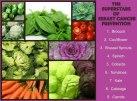 Food tip 15, Social Media group