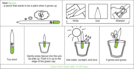 illustration-how-it-works Credit: Plant Your Pencil