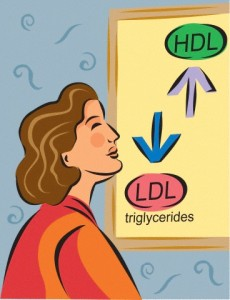 A woman looking at a chart about HDL and LDL Triglyceride levels