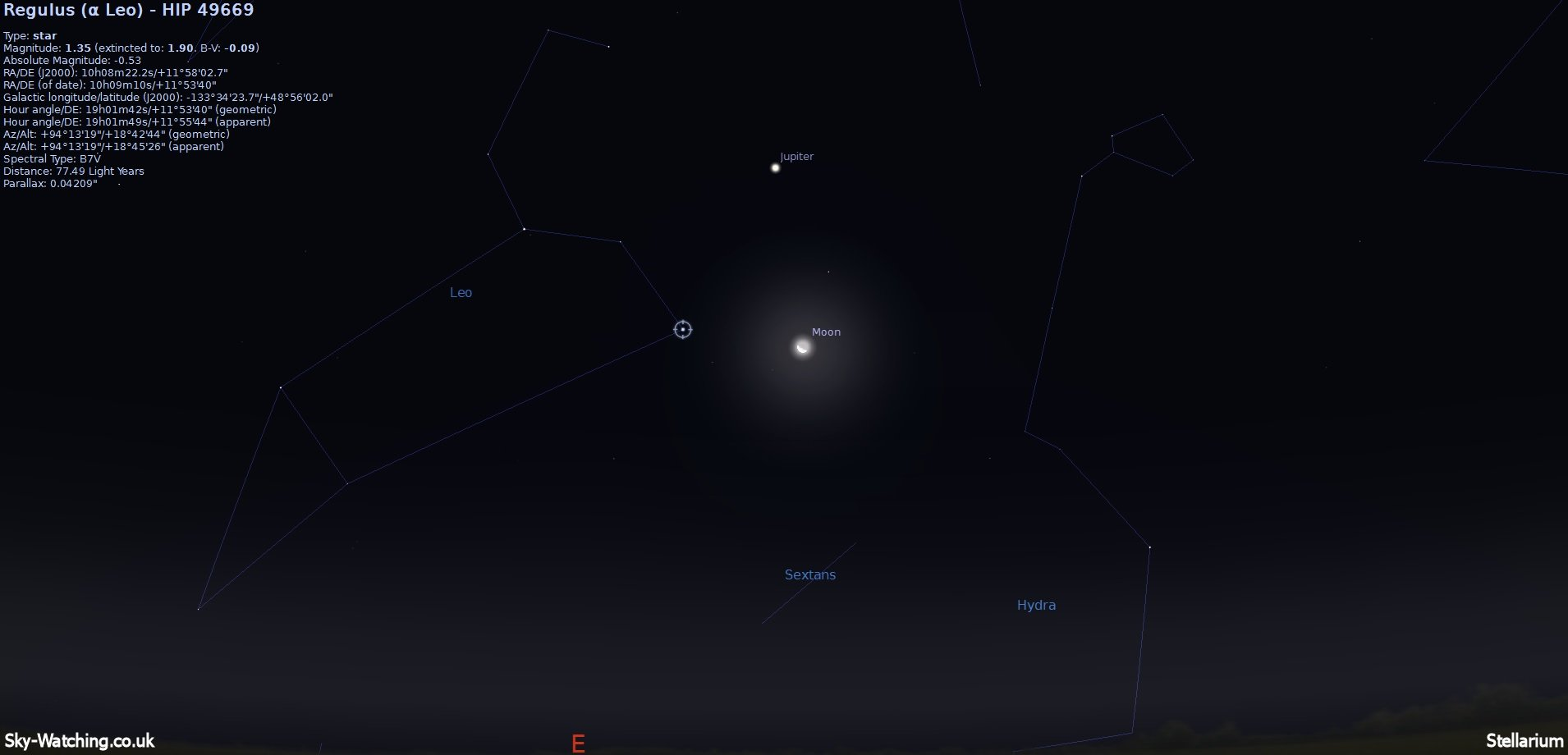 Astronomy Events – November 2014 | MissBlue Blog