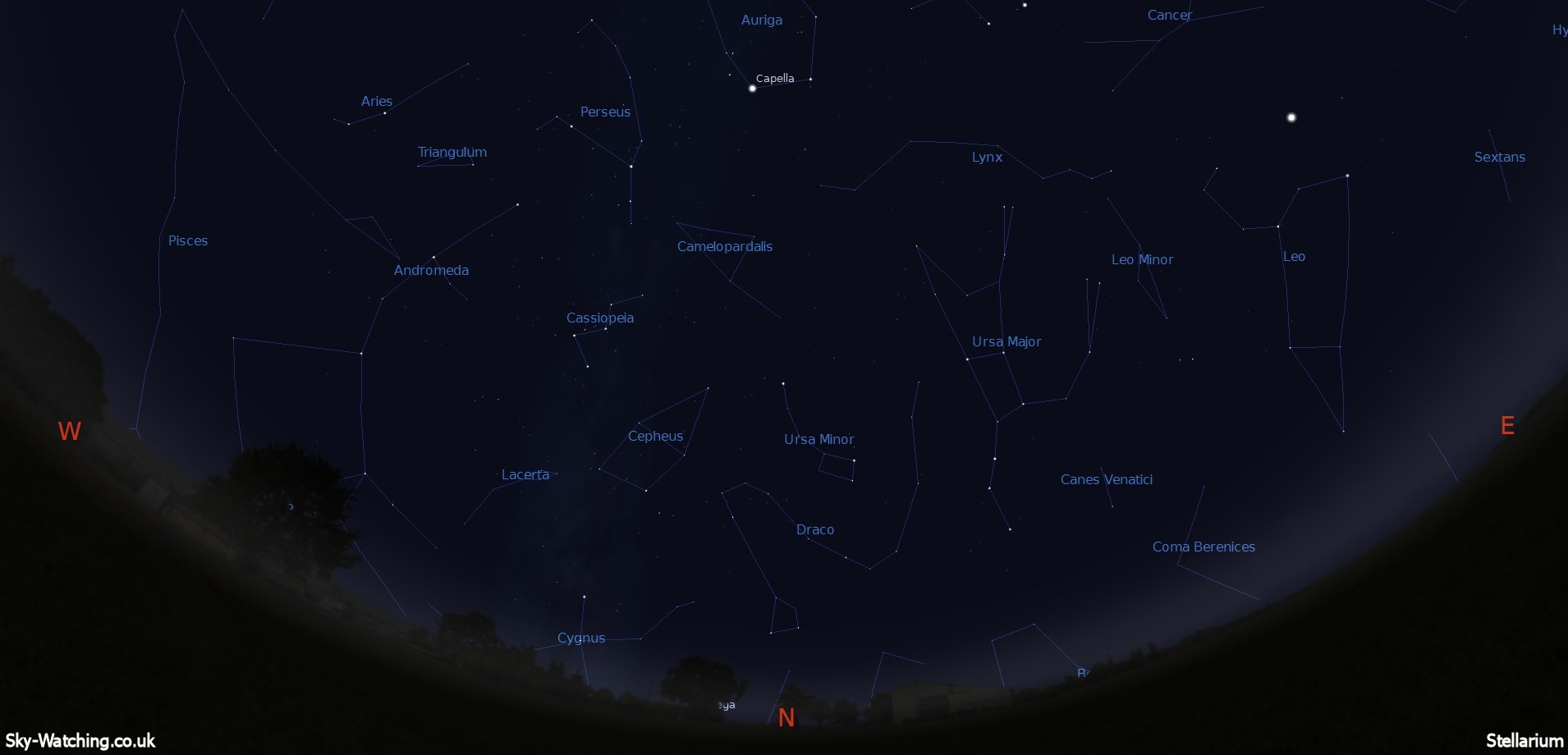 Astronomy Events – December 2014 | MissBlue Blog